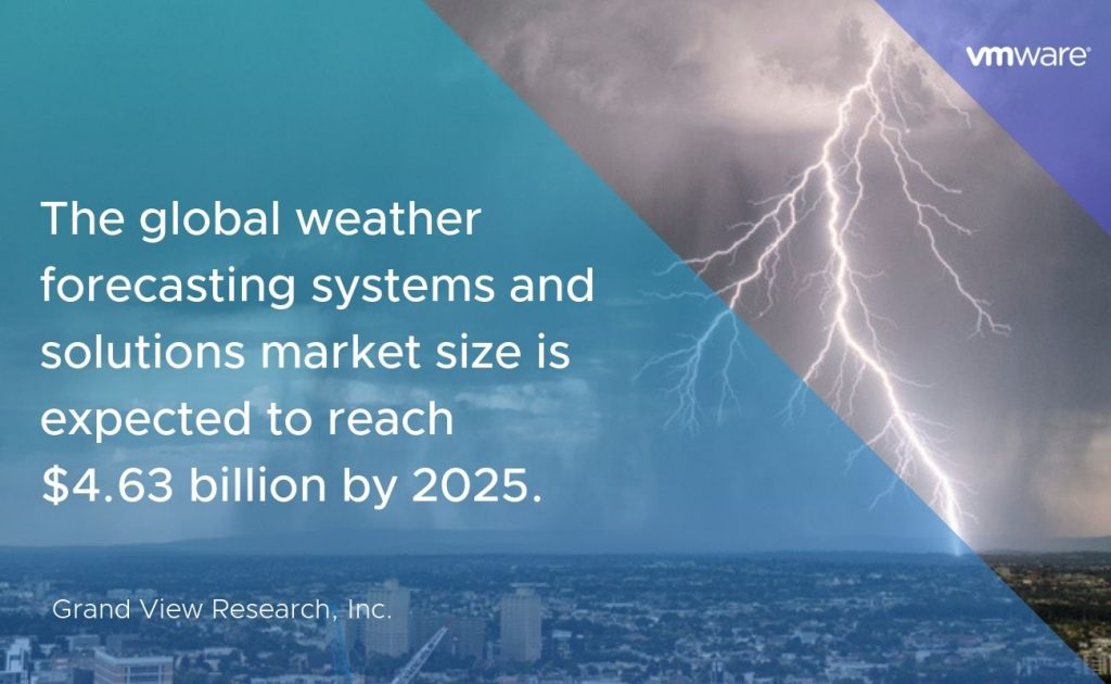 The global weather forecasting systems and solutions market size is expected to reach $4.63 billion by 2025. Source: Grand View Research, Inc.