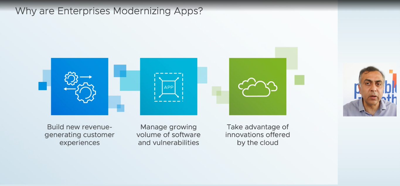 Why Are Enterprises Modernizing Apps?