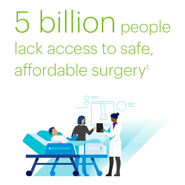 Across the world, five billion people lack access to safe and affordable surgery. Source: Global Surgery 2030: Evidence and Solutions for Achieving Health, Welfare and Economic Development.