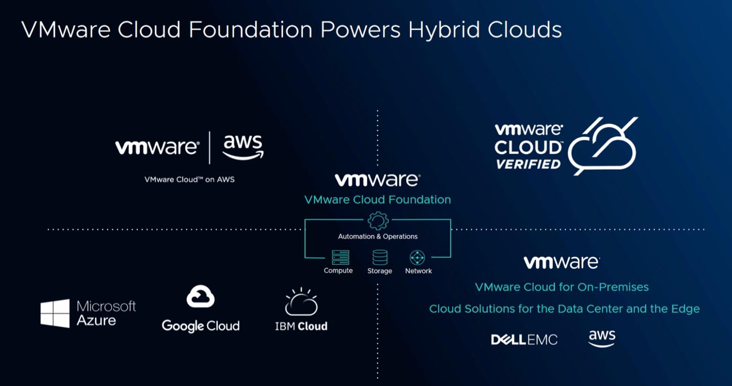 hybrid_clouds_VMC