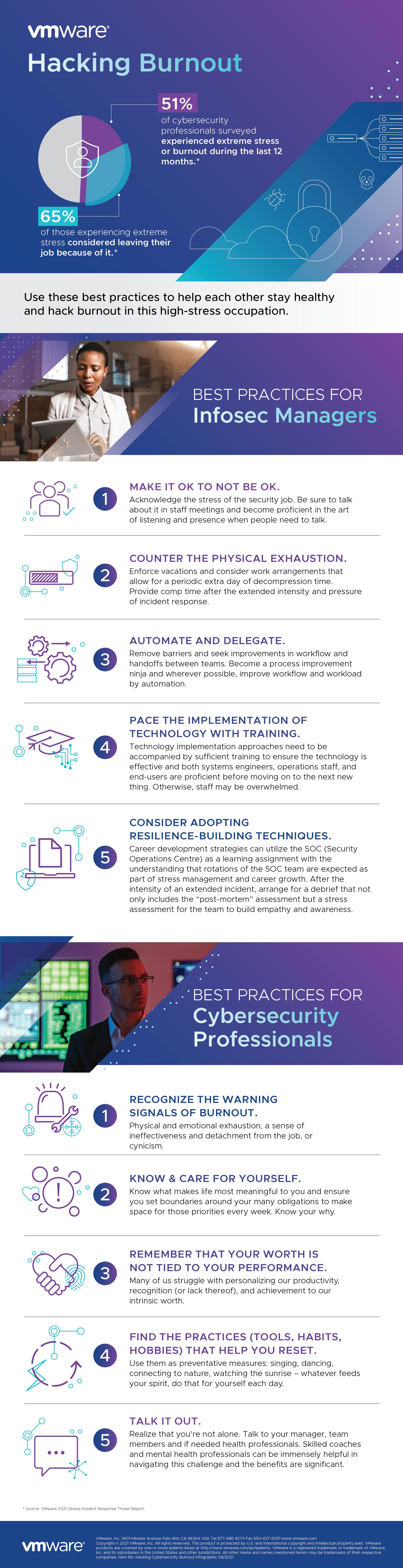 Hacking Burnout Infographic
